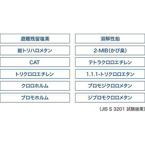 ブリタジャパン ブリタ ファン パープル