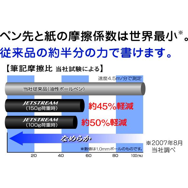 ジェット多色替芯1.0 青16本(直送)