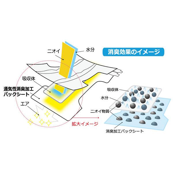 オンリーワン 大人用紙おむつ 幅広テープ M 1箱(4パック入) 光洋 (取寄品)