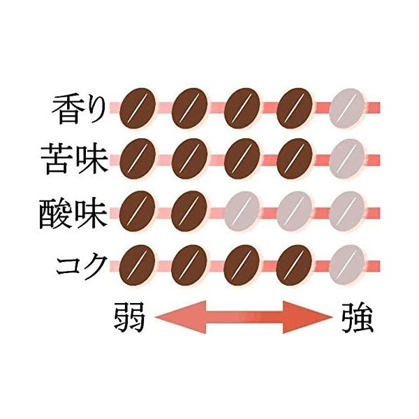 冬珈琲(期間限定)180g