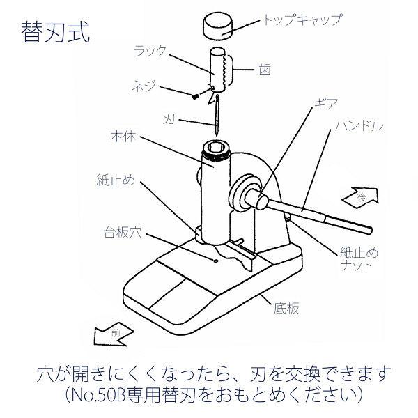 プラス 豆型穿孔機 NO.50B (直送品)