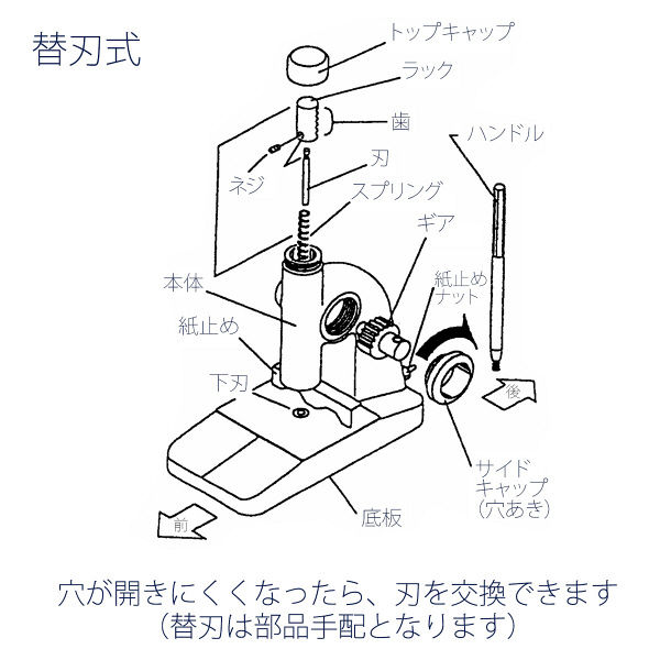 プラス スーパーパンチ 1穴 NO.8B (直送品)