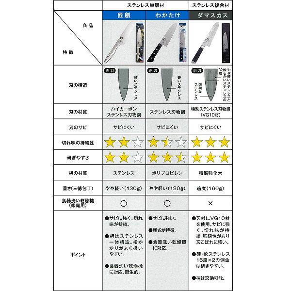 貝印 関孫六 ダマスカス三徳 165mm