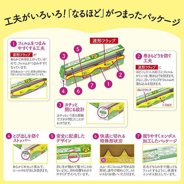 サランラップ 22cm×20m