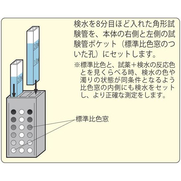 残留塩素測定器 DPD法 本体のみ