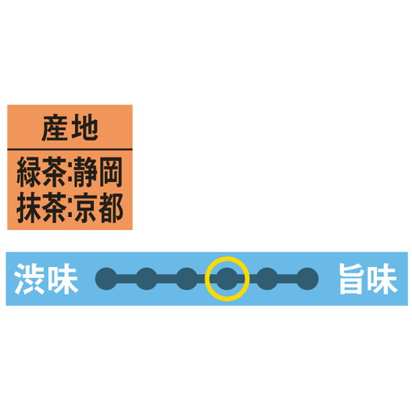 大井川茶園 徳用抹茶入り玄米茶 3袋