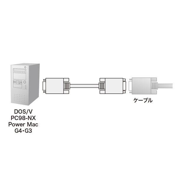サンワサプライ ディスプレイ延長複合同軸ケーブル KB-CHD157FN 1本 (直送品)