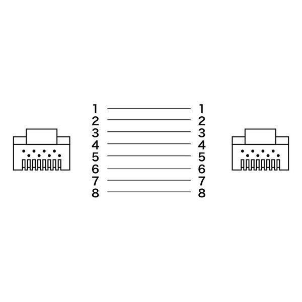 サンワサプライ エンハンスドカテゴリ5単線LANケーブル 5m ブラック KB-T5T-05BKN (直送品)