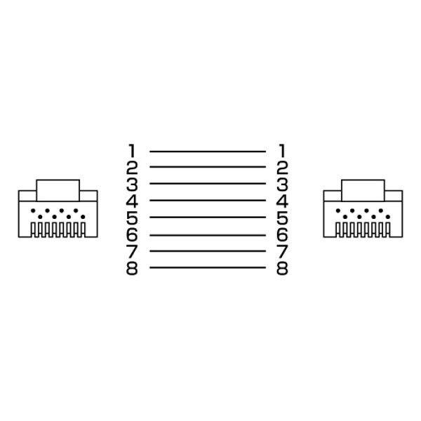 サンワサプライ エンハンスドカテゴリ5より線LANケーブル KB-T5Y-01RN 1本 (直送品)