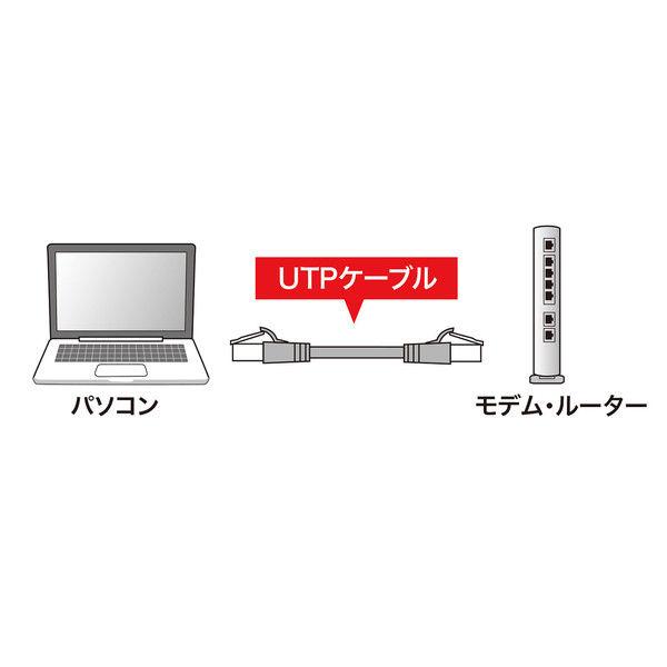 サンワサプライ つめ折れ防止カテゴリ6LANケーブル KB-T6TS-50BL 1本 (直送品)