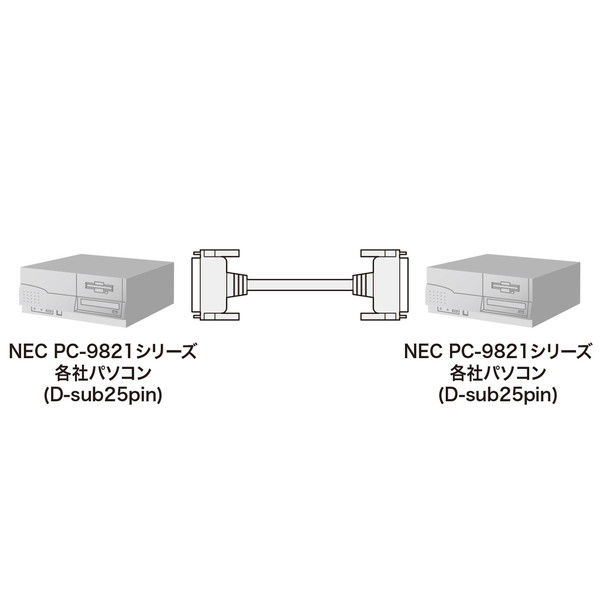 サンワサプライ RS-232Cケーブル KRS-011-15N 1本 (直送品)