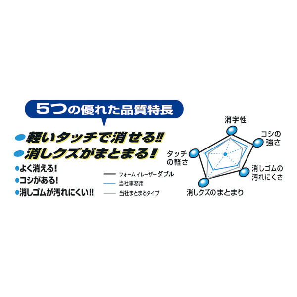 サクラクレパス フォームイレーザーW300 RFW-300 5個 (直送品)