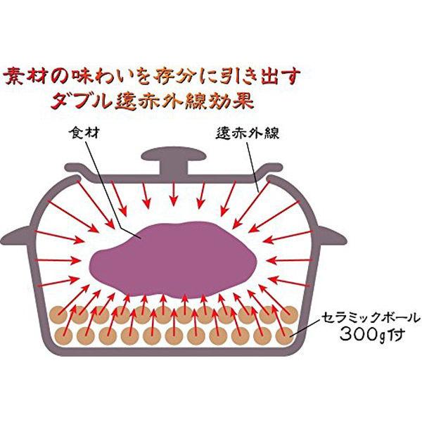 ほっこりぐるめ焼いも鍋セラミックボール付