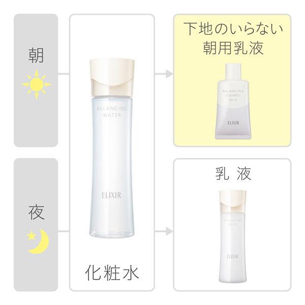 EITバランシングウォーターI(替)×2
