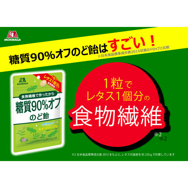 森永製菓 糖質90%オフのど飴 2袋