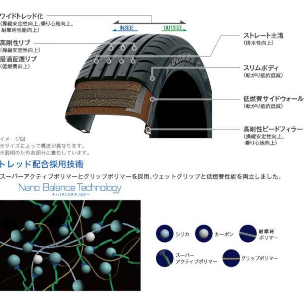 【カー用品・自動車用タイヤ】トーヨータイヤ・プロクセス PROXES CF2 195/60 R16 1個(直送品)