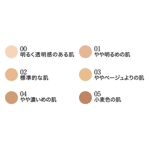 KATE&DEWトラベルセット 02