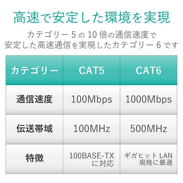 エレコム LANケーブル/CAT6/フラット/5m/ブラック LD-GF2/BK5(直送品)