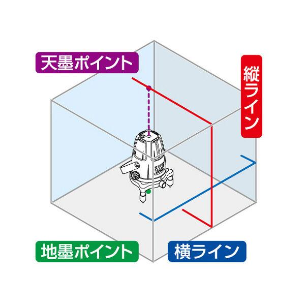 レーザーロボ Neo 21P BRIGHT 縦・横・天墨・地墨 77355 シンワ測定 (直送品)