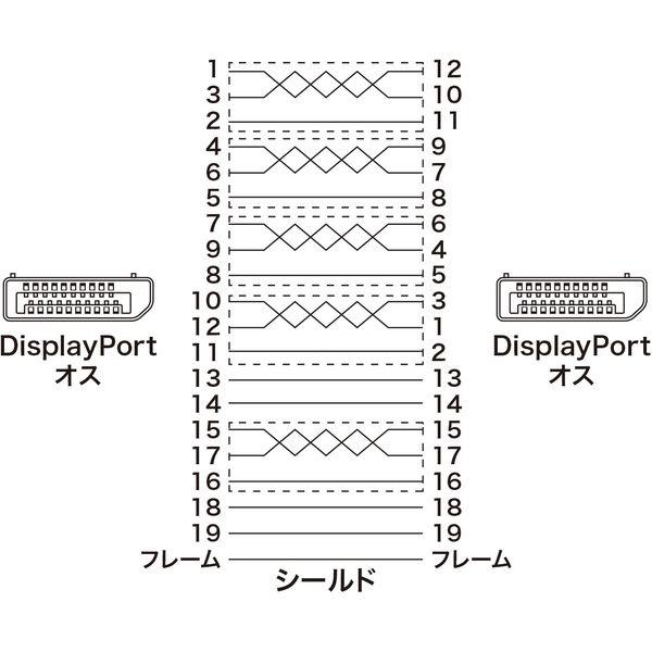 サンワサプライ DisplayPortケーブル 5m(Ver1.4) KC-DP1450 1本(直送品)