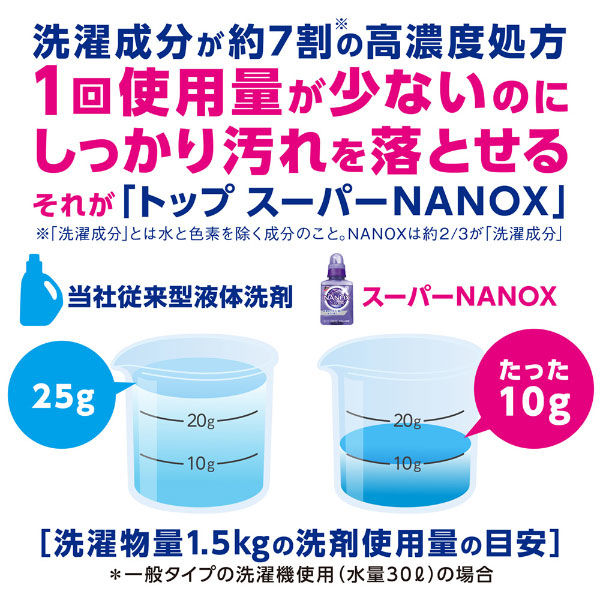 ナノックスニオイ専用 本体 大