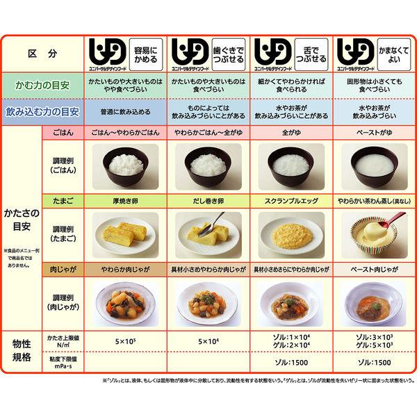 鶏とごぼうの五目煮×6個