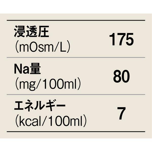 アクアソリタ 500mL 経口補水液