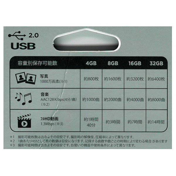 スライド式USBメモリー 32GB