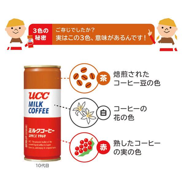 UCCミルクコーヒー 250g 30缶