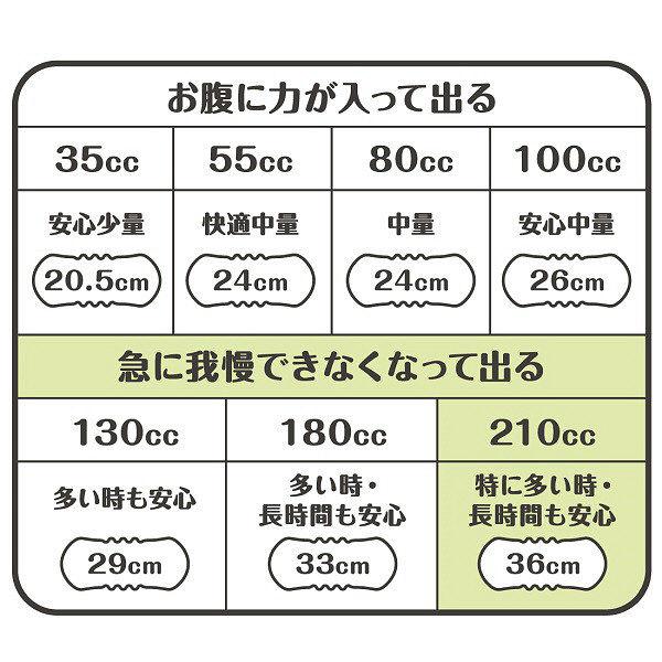 コットンパッド特に多い時も安心12枚×3