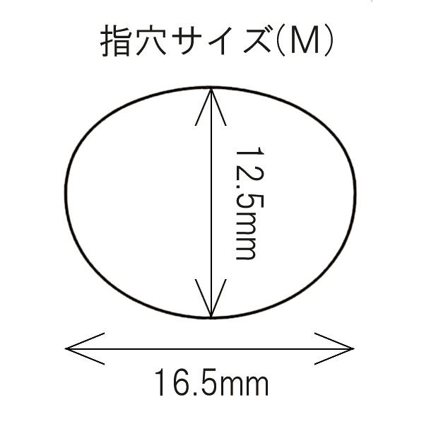 指サック イロメク M 5個入