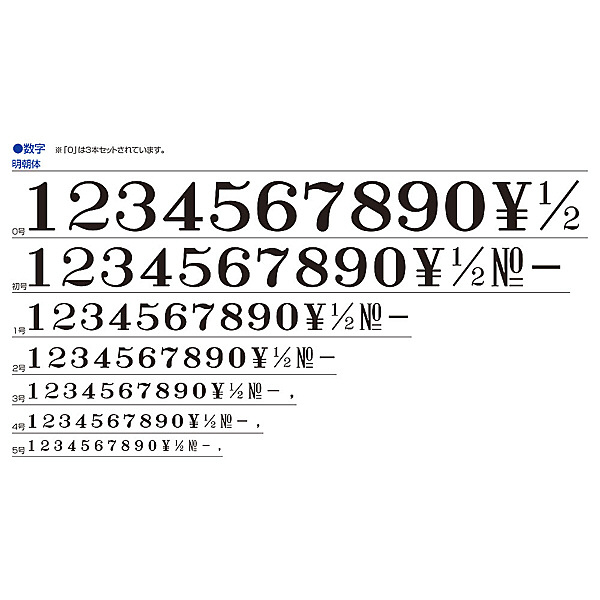 シャチハタ 柄付ゴム印連結式 数字4号 GRN-4M