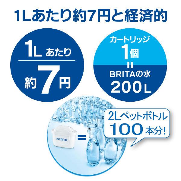 ブリタ スタイル ライム 1.4L