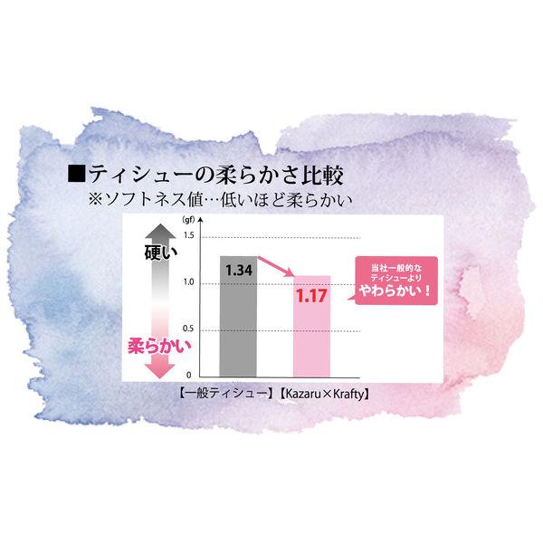 カミ商事 エルモアKazaru×Kraftyラインアート5P [3675]