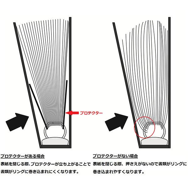 コクヨ ロックリングファイル シングルレバー A4タテ 2穴 背幅55mm フ-TL440B 1箱(4冊入)