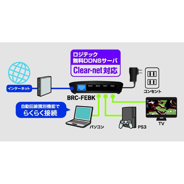 有線LANルーター BRC-FEBK