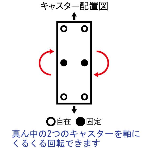 ストックカート(ブレーキ付) HN-6 1セット(3台) (直送品)