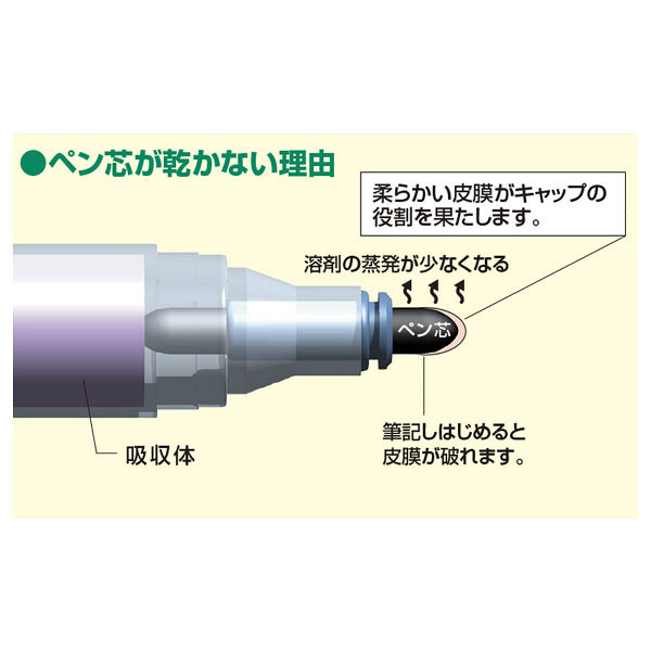 シヤチハタ 乾きまペン 油性マーカー 中字・丸芯 8色セット 紙ケース 177NK-8S 1セット(8色)(取寄品)