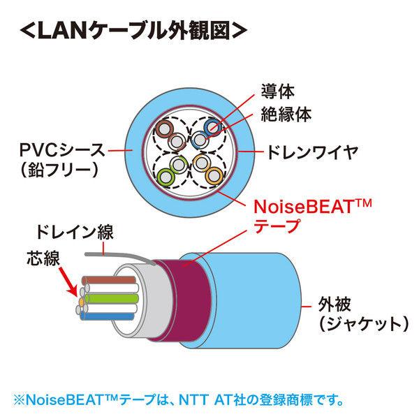 サンワサプライ ノイズビートCAT5eLANケーブル KB-T5NB-05LBN 1個 (直送品)