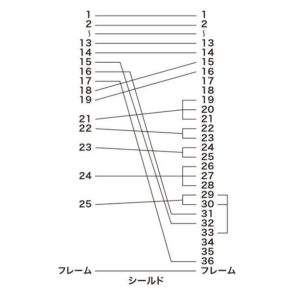 サンワサプライ プリンタケーブル KPU-PS15N 1本 (直送品)