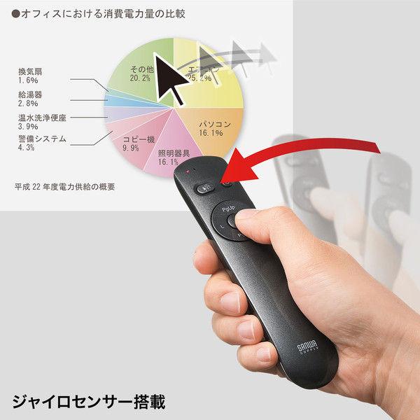 サンワサプライ レッドレーザープレゼンター MA-WPR12GM 1個 (直送品)