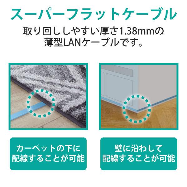 エレコム LANケーブル/CAT6/フラット/10m/ブルー LD-GF2/BU10 (直送品)