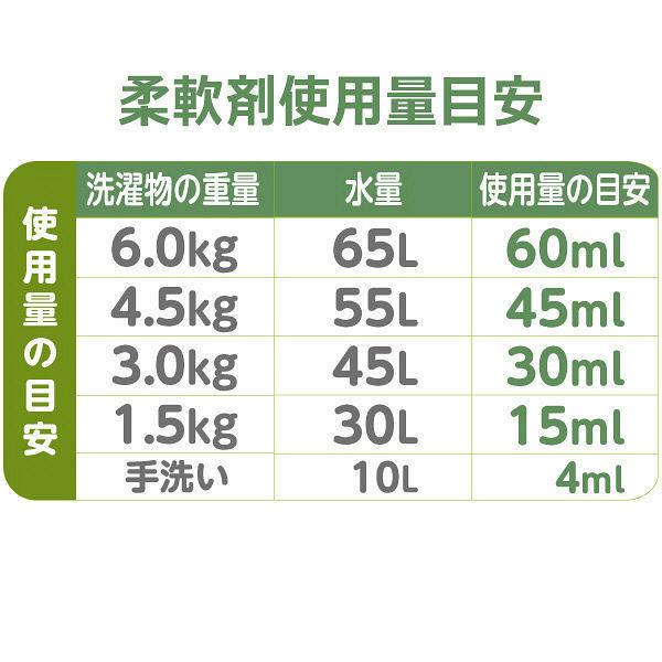 【旧商品】ファーファココロ 柔軟剤