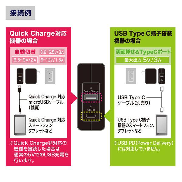 USB TypeC対応急速AC充電器