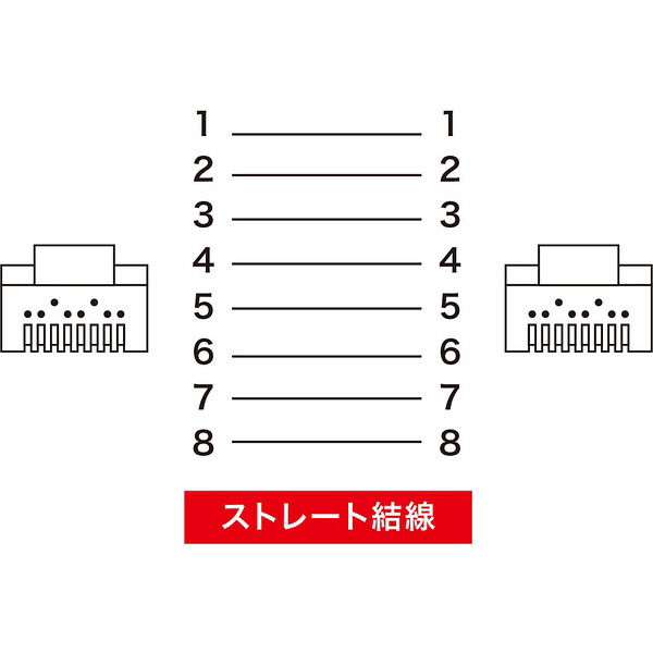 サンワサプライ つめ折れ防止カテゴリ6LANケーブル KB-T6TS-60 1本(直送品)