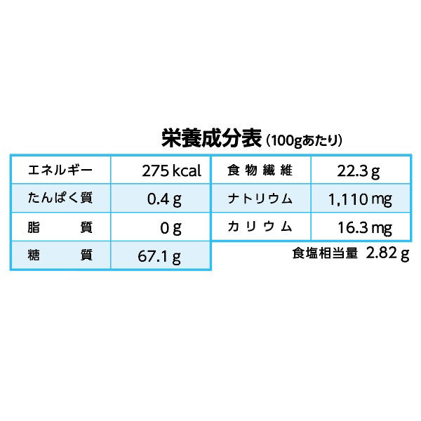 トロミーナ ソフトタイプ 1kg