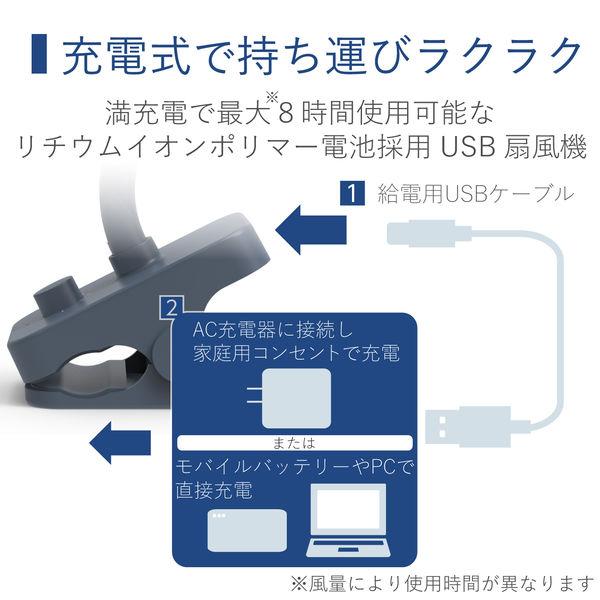 USB扇風機 卓上 FANーU207NV