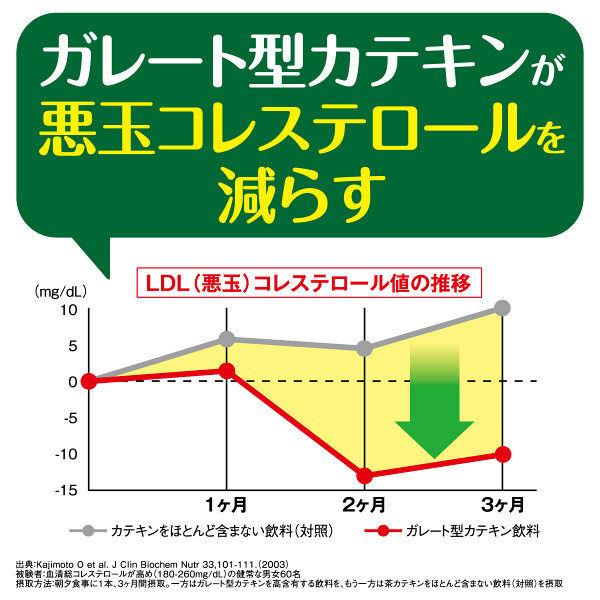 2つの働き カテキン緑茶 1.5L 8本