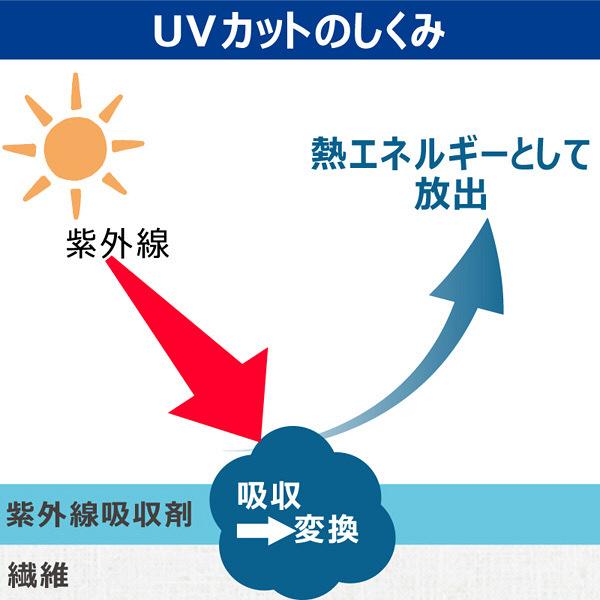 UVカット洗剤 本体 800ml