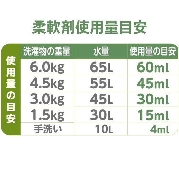 ファーファ ココロ 柔軟剤 500ml